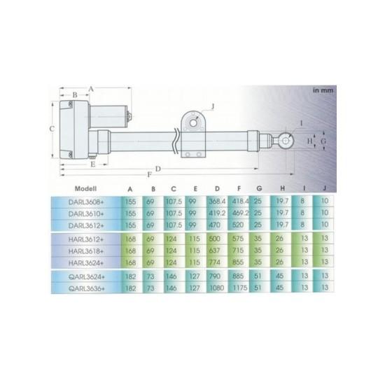 Actuator HARL 3624+