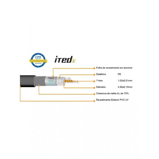 Daxis White Coaxial Cable RG6 ITED