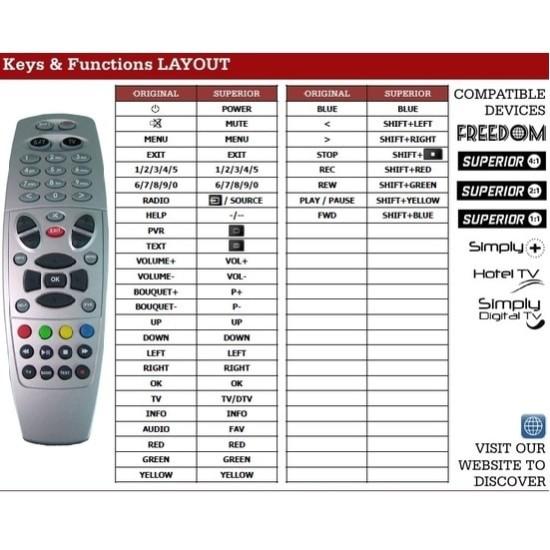 Superior Freedom 2 in 1 Remote Control